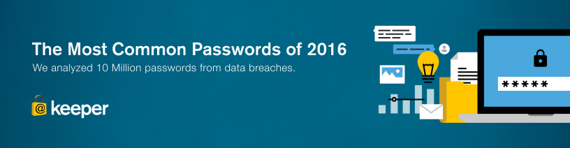 images2017Most Common Passwords of 2016 2